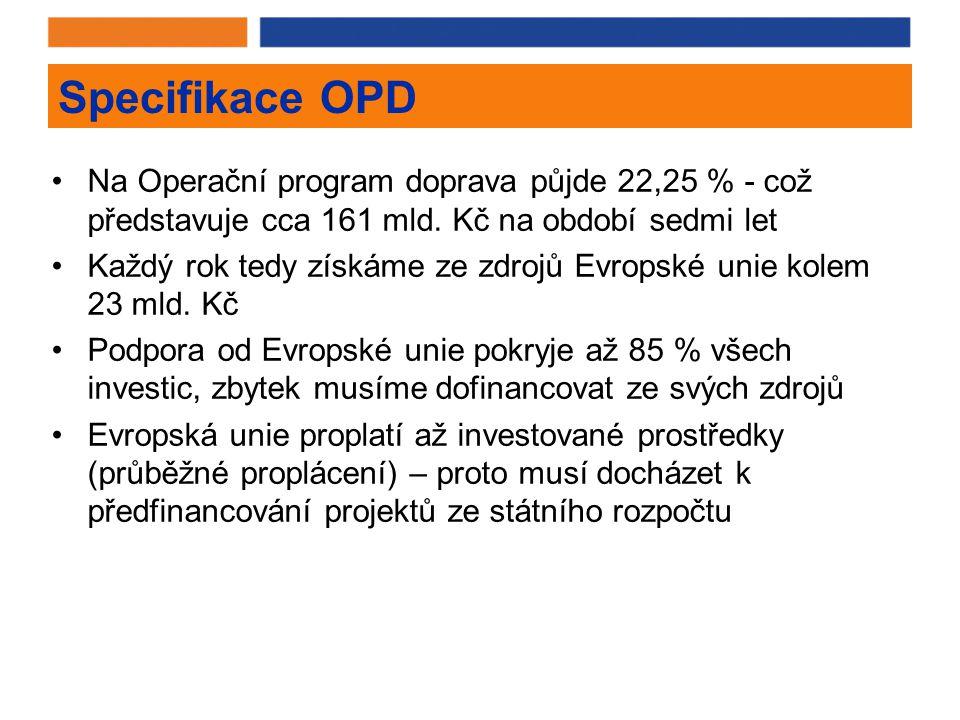 Specifikace OPD Na Operační program doprava půjde 22,25 % - což představuje cca 161 mld.