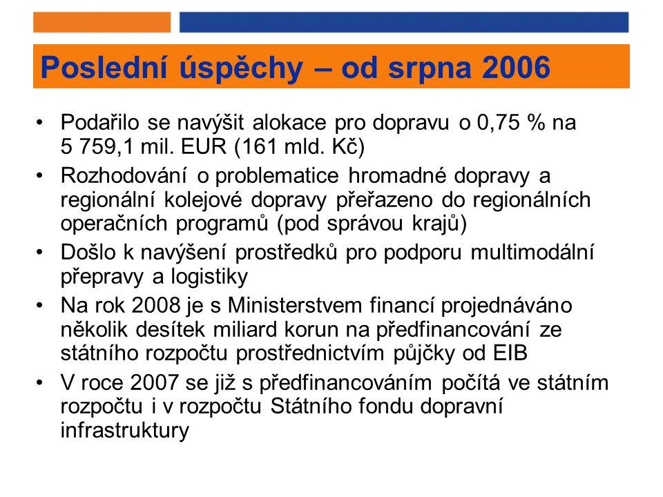 Poslední úspěchy – od srpna 2006 Podařilo se navýšit alokace pro dopravu o 0,75 % na 5 759,1 mil.