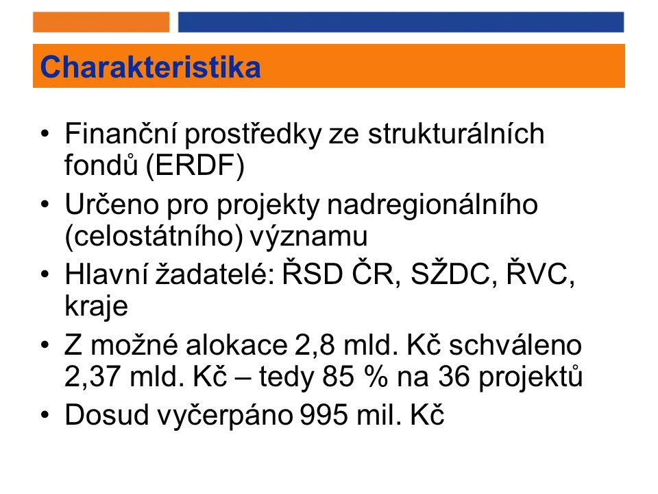 Charakteristika Finanční prostředky ze strukturálních fondů (ERDF) Určeno pro projekty nadregionálního (celostátního) významu Hlavní žadatelé: ŘSD ČR, SŽDC, ŘVC, kraje Z možné alokace 2,8 mld.