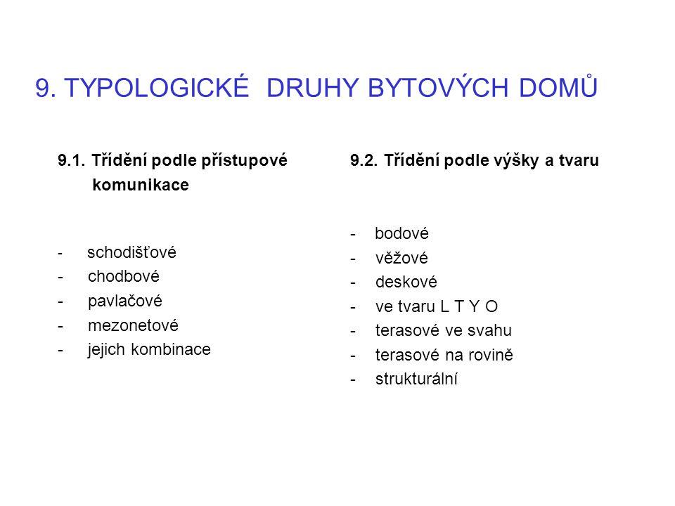 9. TYPOLOGICKÉ DRUHY BYTOVÝCH DOMŮ 9.1. Třídění podle přístupové komunikace - schodišťové - chodbové - pavlačové - mezonetové - jejich kombinace 9.2.