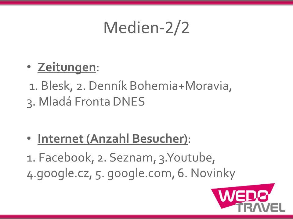 Medien-2/2 Zeitungen: 1. Blesk, 2. Denník Bohemia+Moravia, 3. Mladá Fronta DNES Internet (Anzahl Besucher): 1. Facebook, 2. Seznam, 3.Youtube, 4.googl