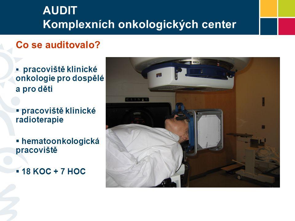 AUDIT KOC Počty pacientů zařazených do NL (centrové léky) KOC FNsP Ostrava 288 KOC Nový Jičín 555 KOC FN Olomouc 177 KOC FN Hradec Králové 820 KOC Nemocnice Jihlava,.po.