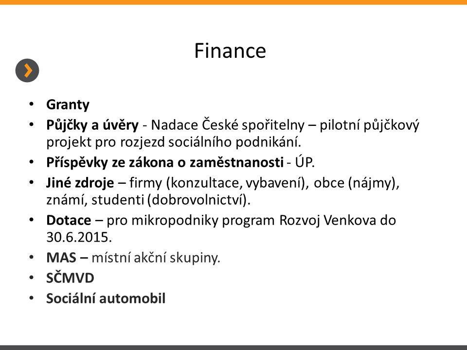 Finance Granty Půjčky a úvěry - Nadace České spořitelny – pilotní půjčkový projekt pro rozjezd sociálního podnikání. Příspěvky ze zákona o zaměstnanos