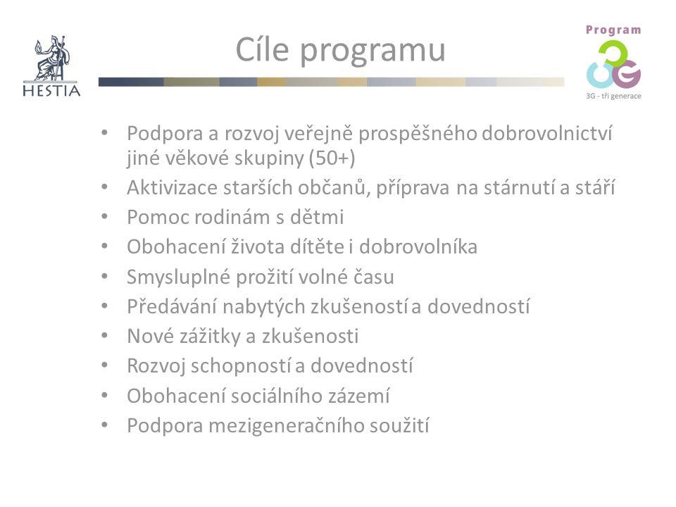 Cíle programu Podpora a rozvoj veřejně prospěšného dobrovolnictví jiné věkové skupiny (50+) Aktivizace starších občanů, příprava na stárnutí a stáří P