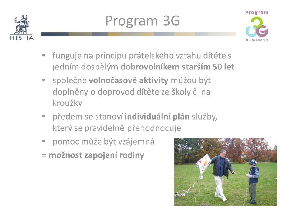 Program 3G funguje na principu přátelského vztahu dítěte s jedním dospělým dobrovolníkem starším 50 let společné volnočasové aktivity můžou být doplněny o doprovod dítěte ze školy či na kroužky předem se stanoví individuální plán služby, který se pravidelně přehodnocuje pomoc může být vzájemná = možnost zapojení rodiny