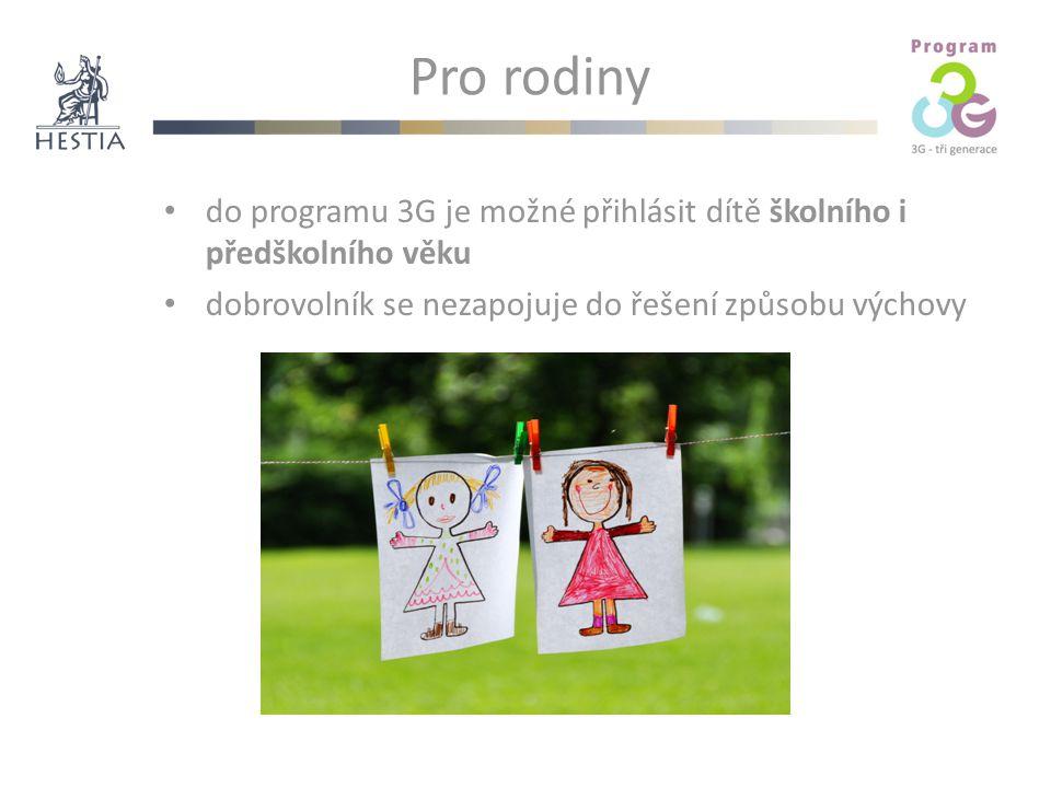 Pro rodiny do programu 3G je možné přihlásit dítě školního i předškolního věku dobrovolník se nezapojuje do řešení způsobu výchovy