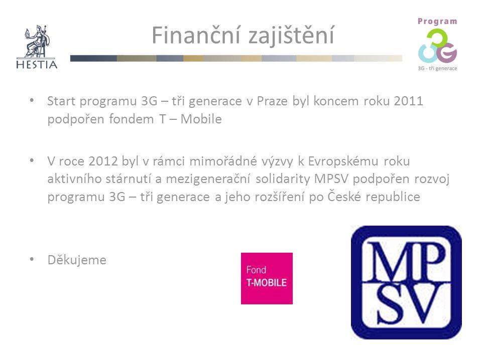 Finanční zajištění Start programu 3G – tři generace v Praze byl koncem roku 2011 podpořen fondem T – Mobile V roce 2012 byl v rámci mimořádné výzvy k Evropskému roku aktivního stárnutí a mezigenerační solidarity MPSV podpořen rozvoj programu 3G – tři generace a jeho rozšíření po České republice Děkujeme