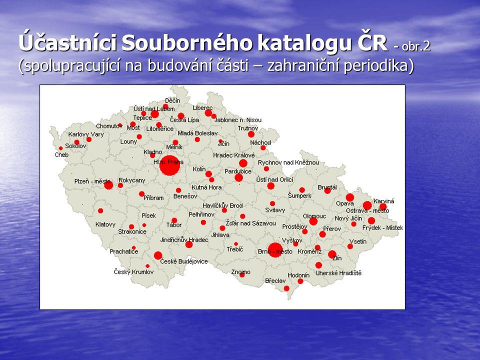 Účastníci Souborného katalogu ČR - obr. 2 (spolupracující na budování části – zahraniční periodika)