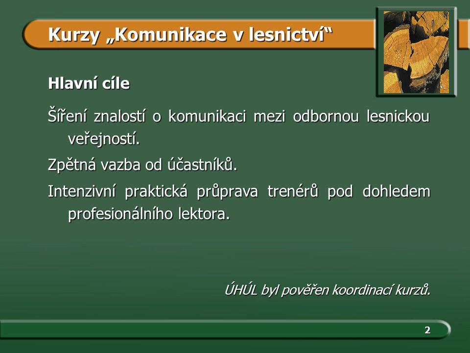 2 Hlavní cíle Šíření znalostí o komunikaci mezi odbornou lesnickou veřejností. Zpětná vazba od účastníků. Intenzivní praktická průprava trenérů pod do