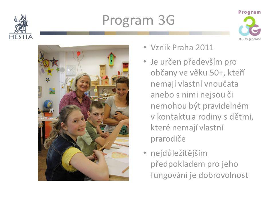 Program 3G Vznik Praha 2011 Je určen především pro občany ve věku 50+, kteří nemají vlastní vnoučata anebo s nimi nejsou či nemohou být pravidelném v kontaktu a rodiny s dětmi, které nemají vlastní prarodiče nejdůležitějším předpokladem pro jeho fungování je dobrovolnost