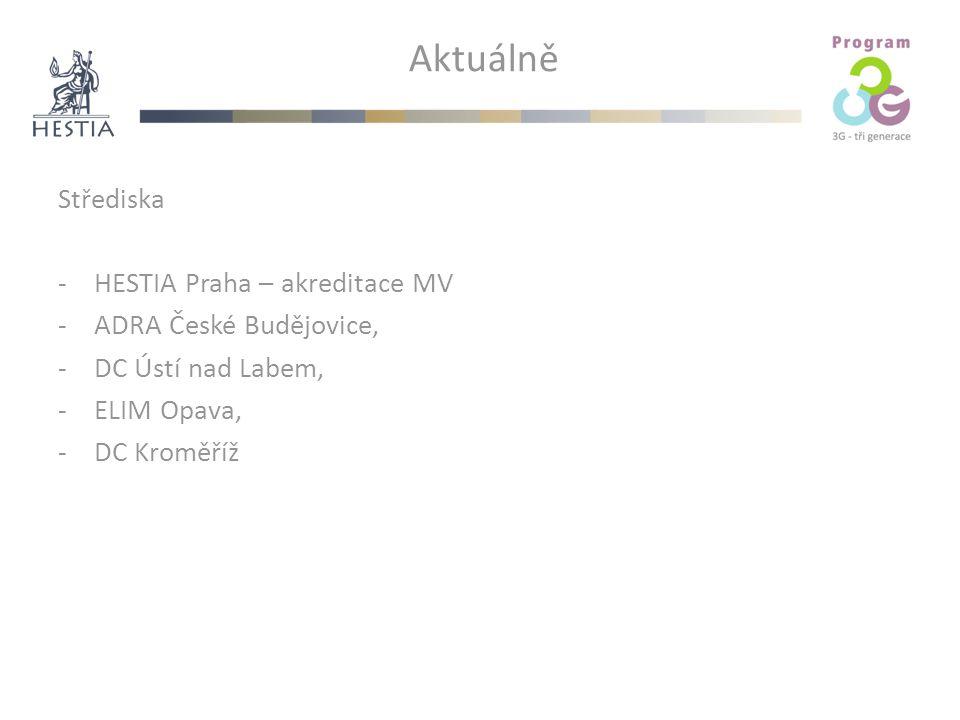 Aktuálně Střediska - HESTIA Praha – akreditace MV -ADRA České Budějovice, -DC Ústí nad Labem, -ELIM Opava, -DC Kroměříž