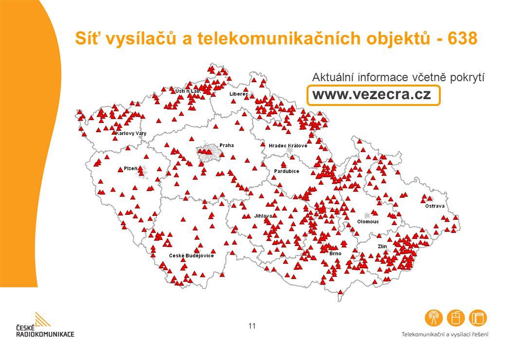 11 Síť vysílačů a telekomunikačních objektů - 638 Aktuální informace včetně pokrytí www.vezecra.cz