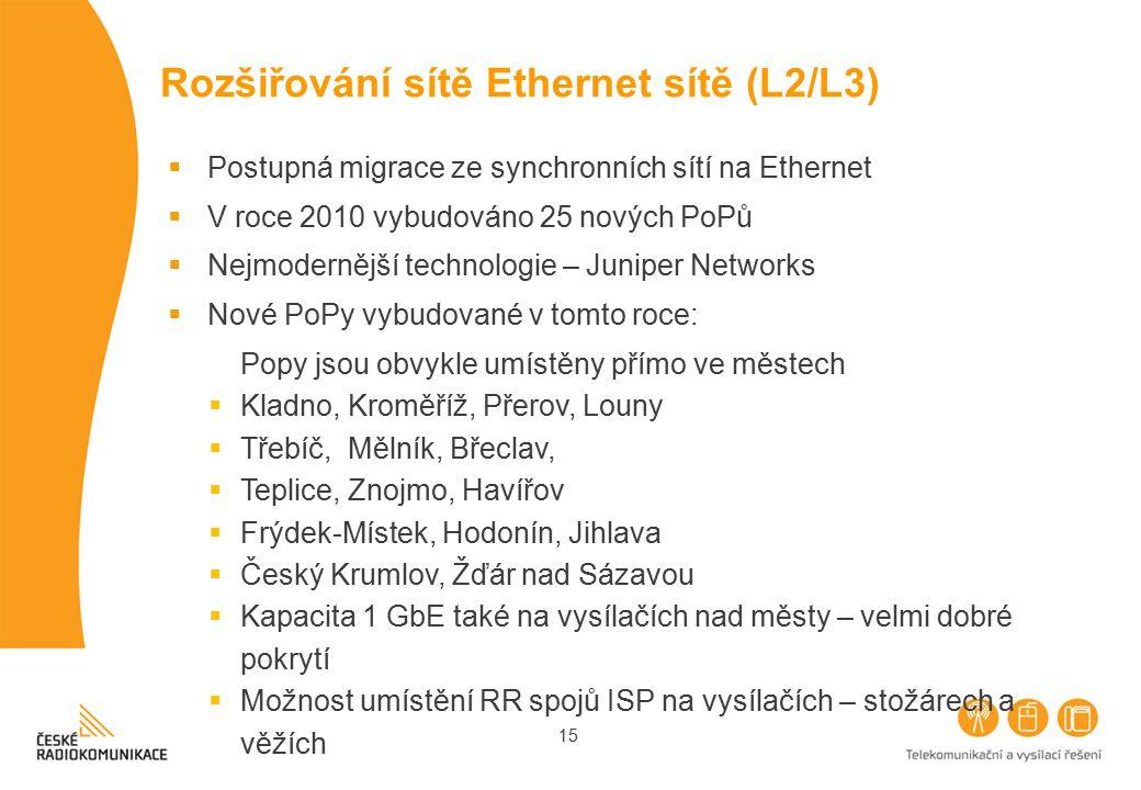 15 Rozšiřování sítě Ethernet sítě (L2/L3)  Postupná migrace ze synchronních sítí na Ethernet  V roce 2010 vybudováno 25 nových PoPů  Nejmodernější