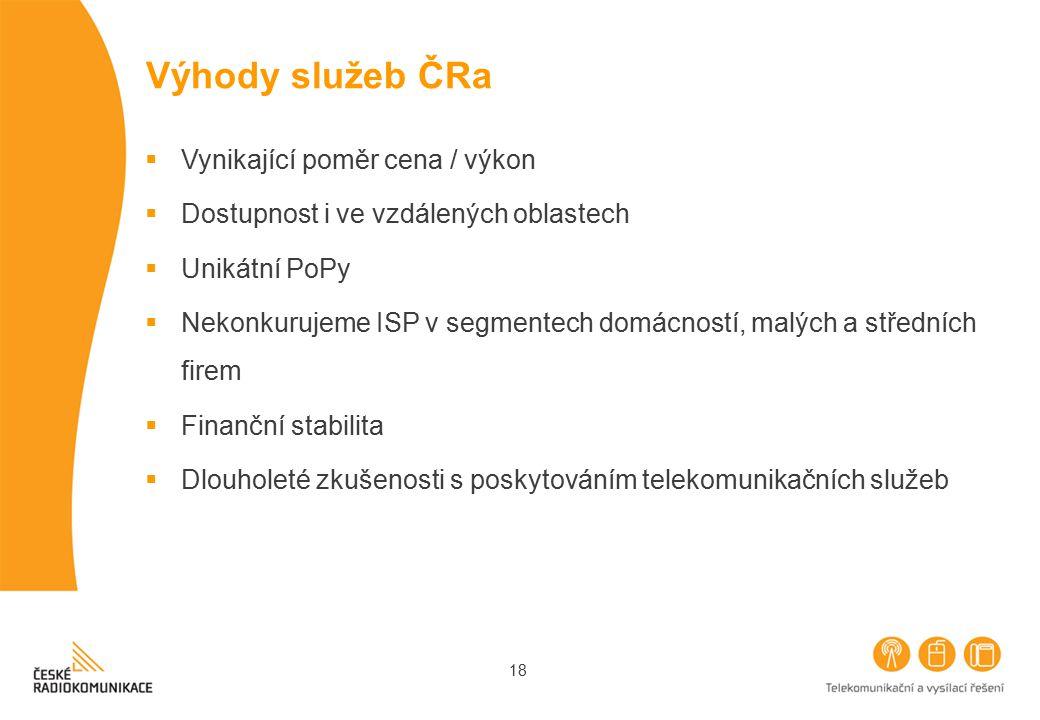 18 Výhody služeb ČRa  Vynikající poměr cena / výkon  Dostupnost i ve vzdálených oblastech  Unikátní PoPy  Nekonkurujeme ISP v segmentech domácnost