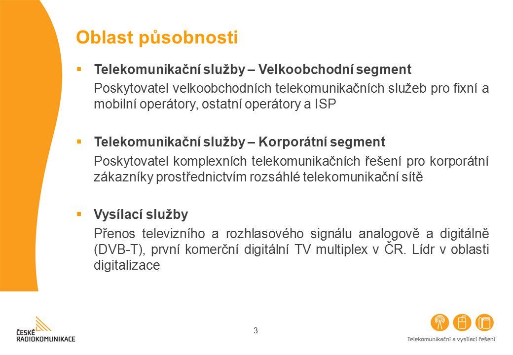 3 Oblast působnosti  Telekomunikační služby – Velkoobchodní segment Poskytovatel velkoobchodních telekomunikačních služeb pro fixní a mobilní operáto
