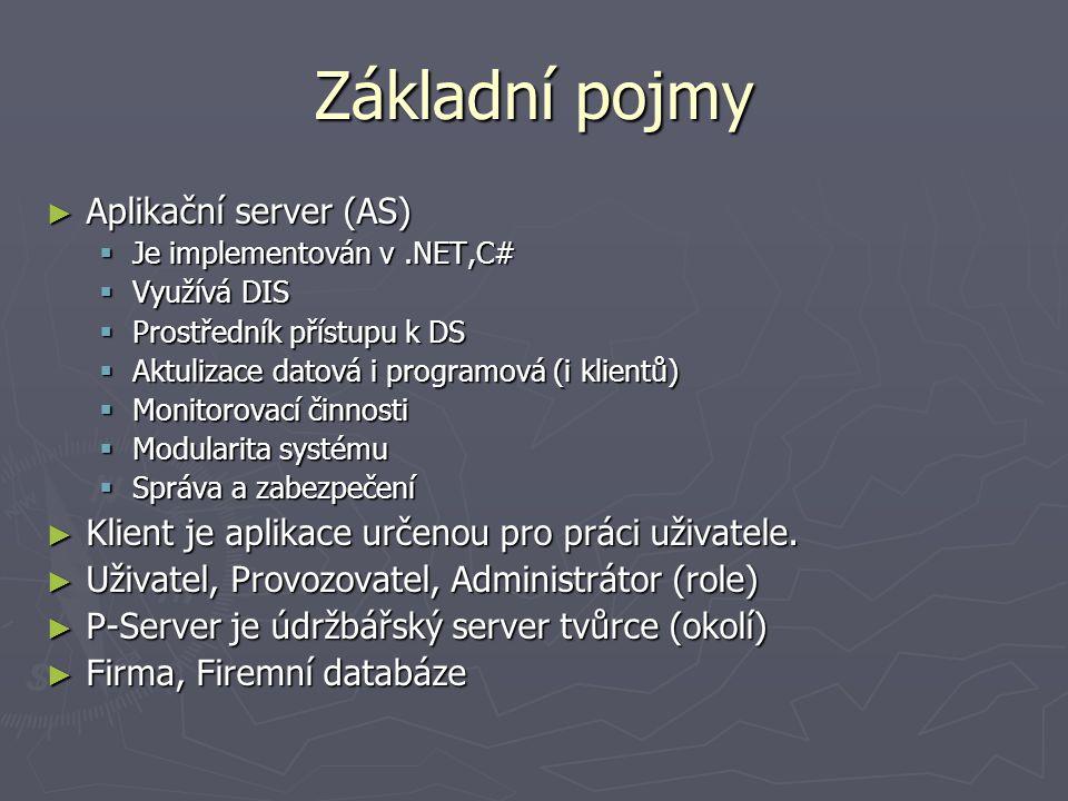 Základní pojmy ► Aplikační server (AS)  Je implementován v.NET,C#  Využívá DIS  Prostředník přístupu k DS  Aktulizace datová i programová (i klien
