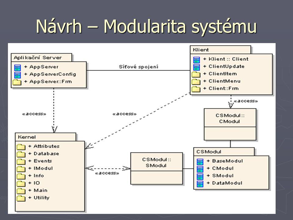 Návrh – Modularita systému