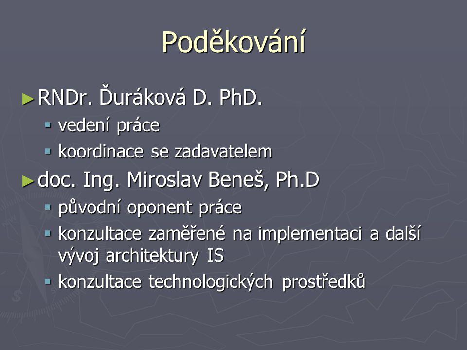 Poděkování ► RNDr. Ďuráková D. PhD.  vedení práce  koordinace se zadavatelem ► doc. Ing. Miroslav Beneš, Ph.D  původní oponent práce  konzultace z