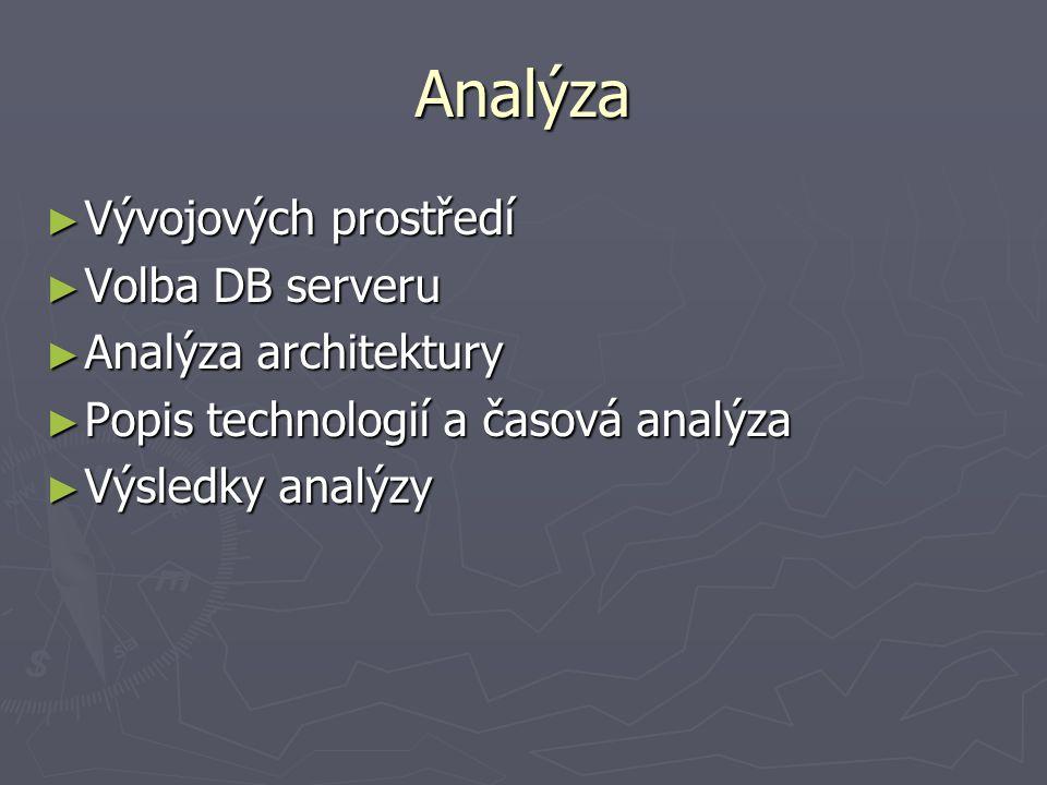 Vývojové prostředí a DB server ► IS bude postaven výhradně na platformě Windows XP, 2000 ► Prostředí:  Java x C#(.NET) - vybráno ► DBServer:  602SQL Server x MS SQL 2000 (MSDE) – vybráno ► Kriteria : cena licence, transakce, fulltext, adminsitrace, spojení ze C#, import dat z *.sql, počet současně připojených uživatelů.