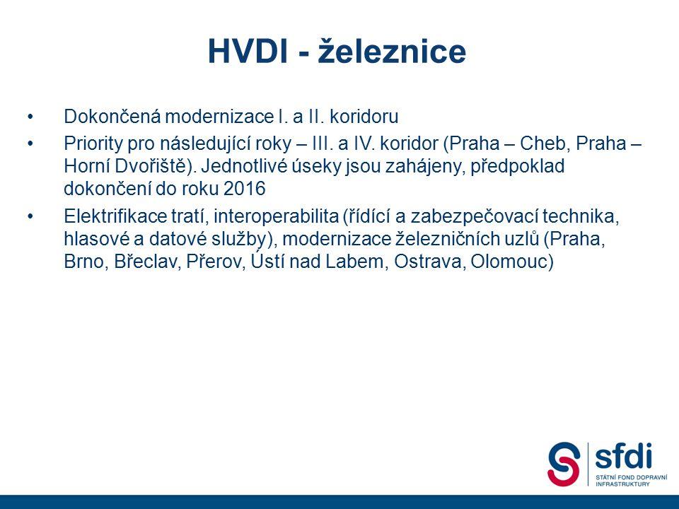 HVDI - železnice Dokončená modernizace I. a II. koridoru Priority pro následující roky – III. a IV. koridor (Praha – Cheb, Praha – Horní Dvořiště). Je