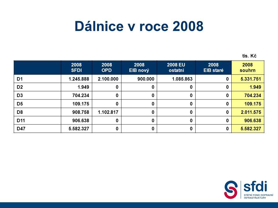 Dálnice v roce 2008 2008 SFDI 2008 OPD 2008 EIB nový 2008 EU ostatní 2008 EIB staré 2008 souhrn D11.245.8882.100.000900.0001.085.86305.331.751 D21.949