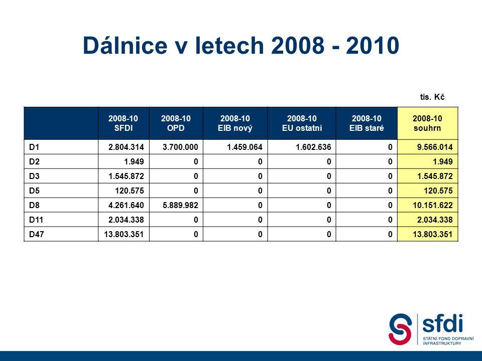 Dálnice v letech 2008 - 2010 2008-10 SFDI 2008-10 OPD 2008-10 EIB nový 2008-10 EU ostatní 2008-10 EIB staré 2008-10 souhrn D12.804.3143.700.0001.459.0