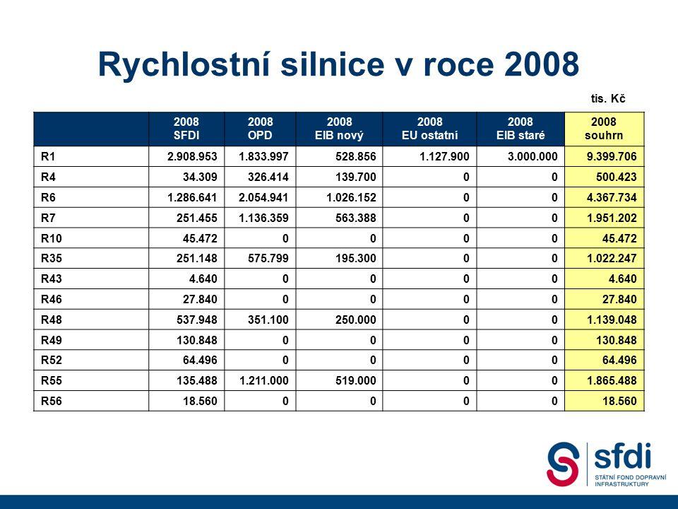 Rychlostní silnice v roce 2008 2008 SFDI 2008 OPD 2008 EIB nový 2008 EU ostatní 2008 EIB staré 2008 souhrn R12.908.9531.833.997528.8561.127.9003.000.0