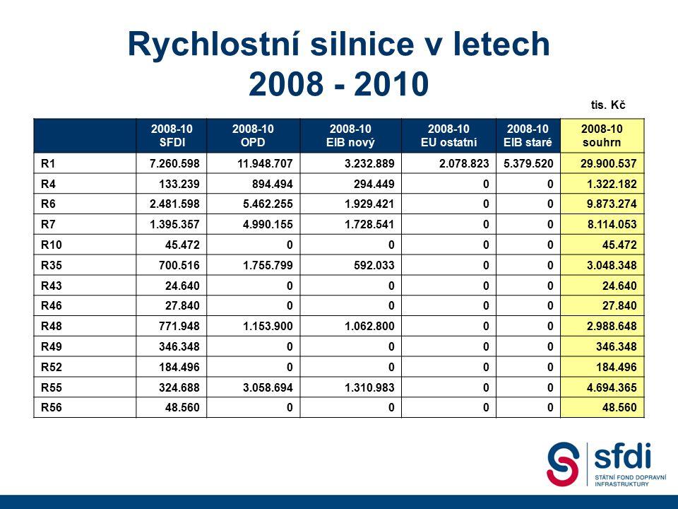 Rychlostní silnice v letech 2008 - 2010 2008-10 SFDI 2008-10 OPD 2008-10 EIB nový 2008-10 EU ostatní 2008-10 EIB staré 2008-10 souhrn R17.260.59811.94