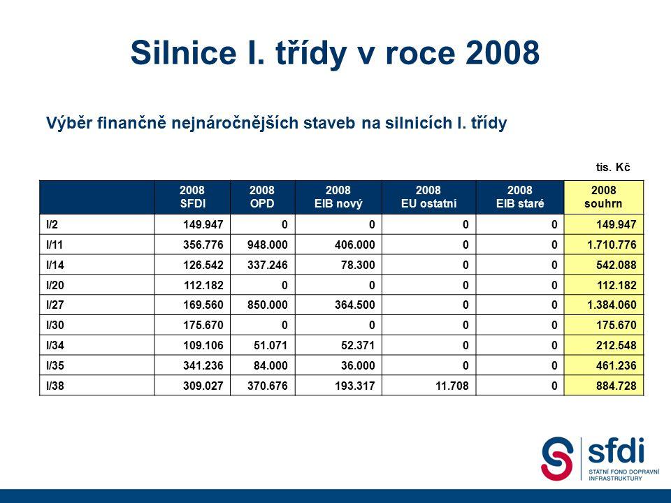 Silnice I. třídy v roce 2008 2008 SFDI 2008 OPD 2008 EIB nový 2008 EU ostatní 2008 EIB staré 2008 souhrn I/2149.9470000 I/11356.776948.000406.000001.7