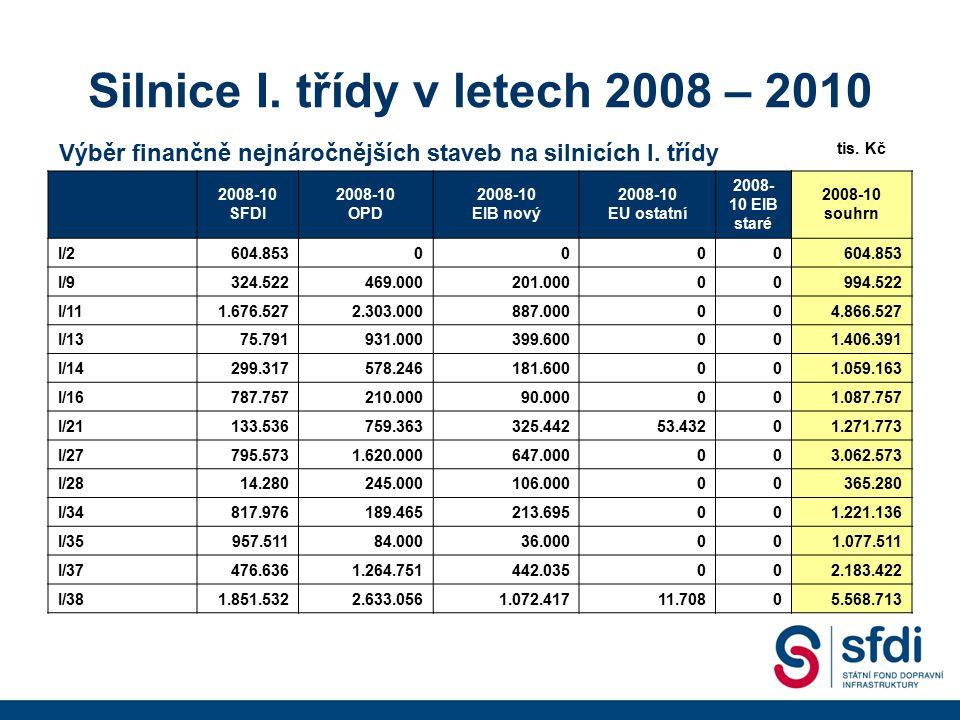 Silnice I. třídy v letech 2008 – 2010 Výběr finančně nejnáročnějších staveb na silnicích I. třídy 2008-10 SFDI 2008-10 OPD 2008-10 EIB nový 2008-10 EU
