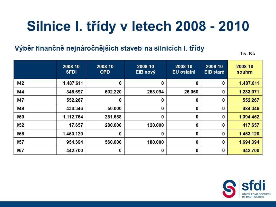 Silnice I. třídy v letech 2008 - 2010 Výběr finančně nejnáročnějších staveb na silnicích I. třídy 2008-10 SFDI 2008-10 OPD 2008-10 EIB nový 2008-10 EU