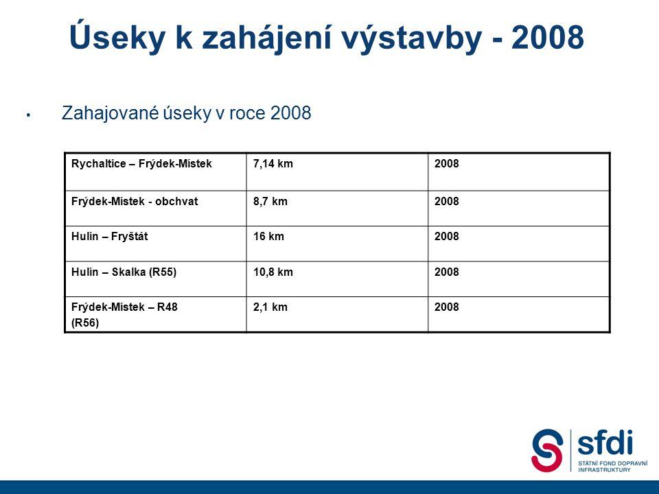 Úseky k zahájení výstavby - 2008 Zahajované úseky v roce 2008 Rychaltice – Frýdek-Místek7,14 km2008 Frýdek-Místek - obchvat8,7 km2008 Hulín – Fryštát1