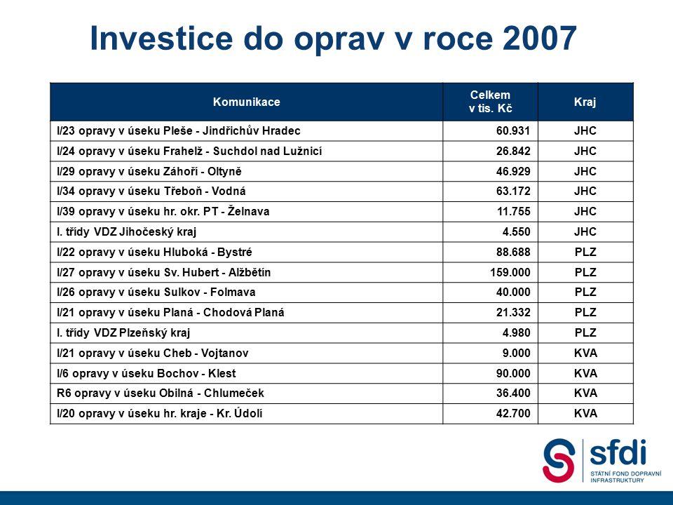 Investice do oprav v roce 2007 Komunikace Celkem v tis. Kč Kraj I/23 opravy v úseku Pleše - Jindřichův Hradec60.931JHC I/24 opravy v úseku Frahelž - S