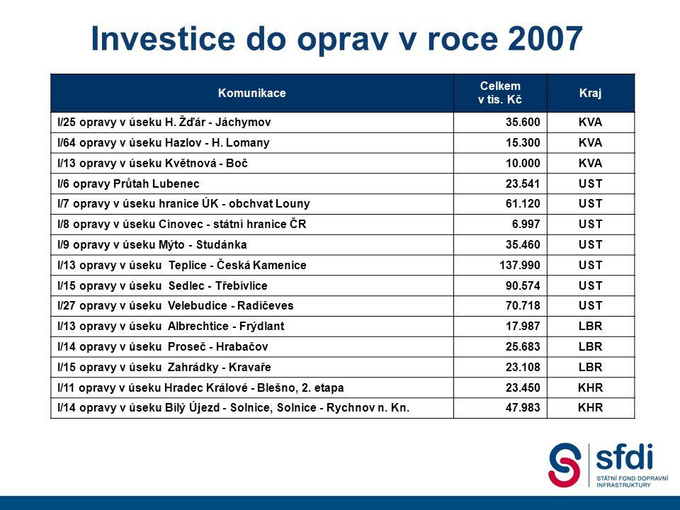 Investice do oprav v roce 2007 Komunikace Celkem v tis. Kč Kraj I/25 opravy v úseku H. Žďár - Jáchymov35.600KVA I/64 opravy v úseku Hazlov - H. Lomany