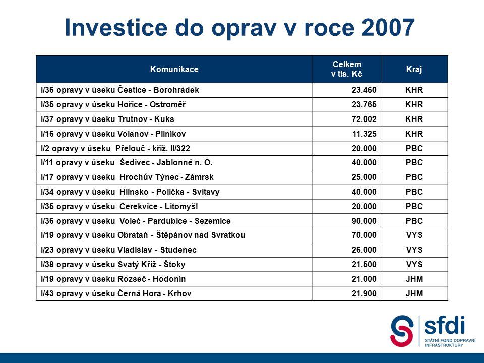 Investice do oprav v roce 2007 Komunikace Celkem v tis. Kč Kraj I/36 opravy v úseku Čestice - Borohrádek23.460KHR I/35 opravy v úseku Hořice - Ostromě