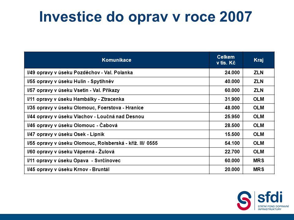 Investice do oprav v roce 2007 Komunikace Celkem v tis. Kč Kraj I/49 opravy v úseku Pozděchov - Val. Polanka24.000ZLN I/55 opravy v úseku Hulín - Spyt