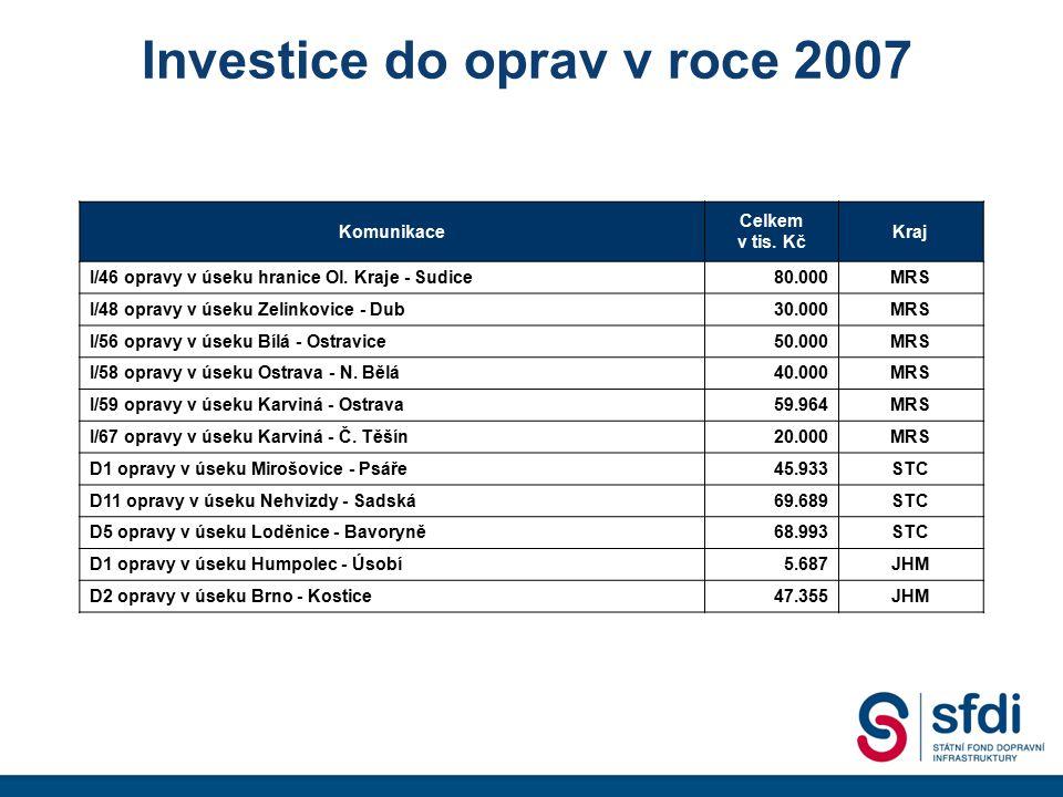 Investice do oprav v roce 2007 Komunikace Celkem v tis. Kč Kraj I/46 opravy v úseku hranice Ol. Kraje - Sudice80.000MRS I/48 opravy v úseku Zelinkovic