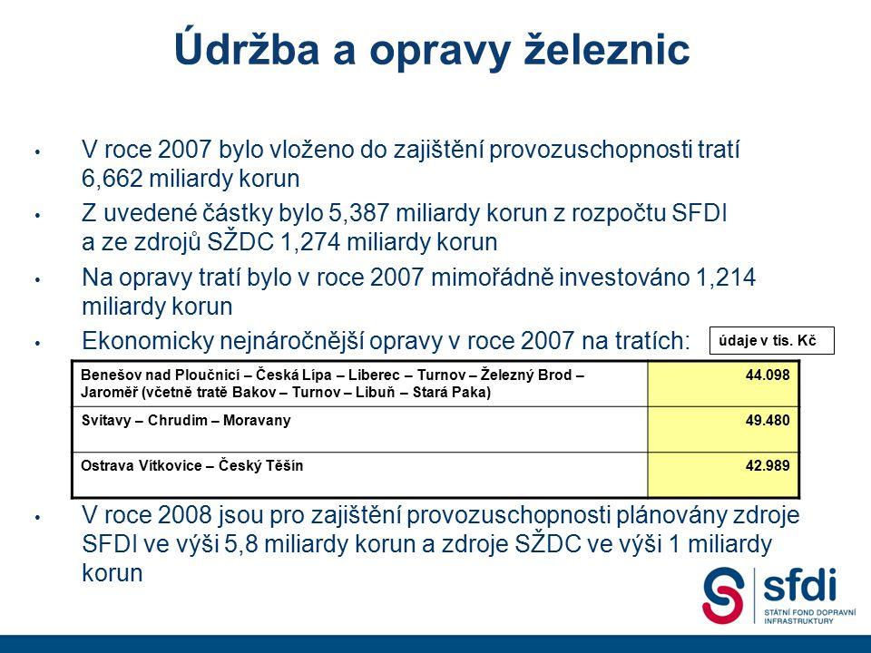 Údržba a opravy železnic V roce 2007 bylo vloženo do zajištění provozuschopnosti tratí 6,662 miliardy korun Z uvedené částky bylo 5,387 miliardy korun