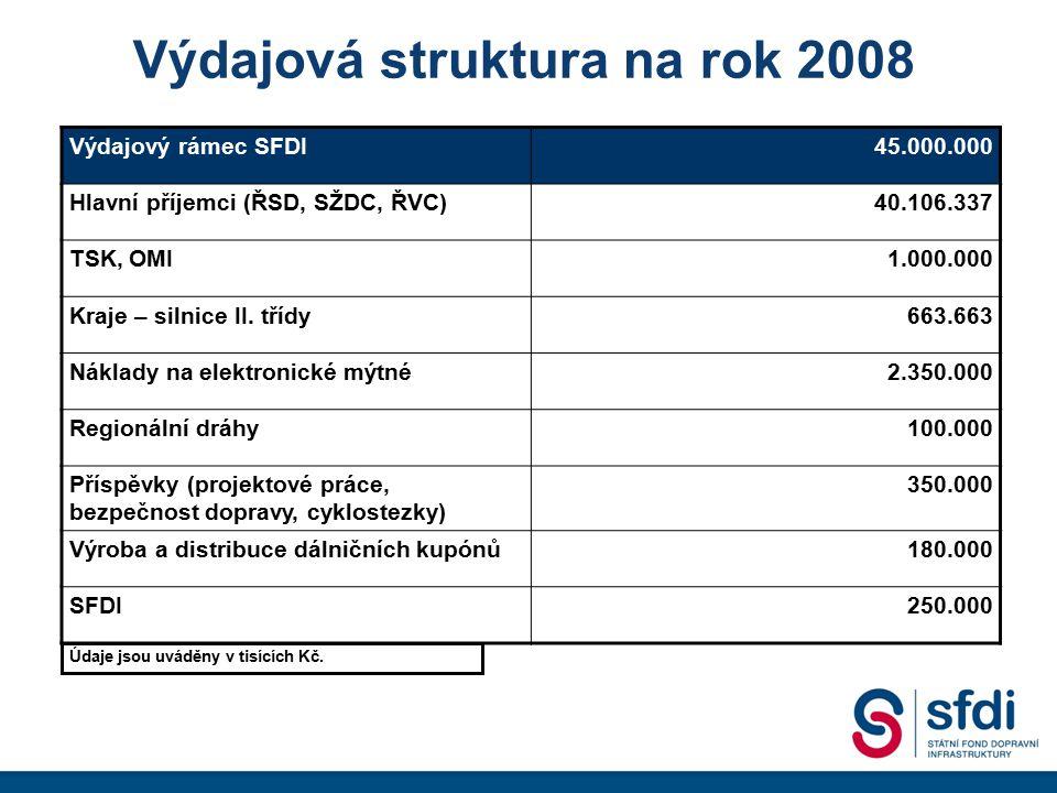 Výdajová struktura na rok 2008 Výdajový rámec SFDI45.000.000 Hlavní příjemci (ŘSD, SŽDC, ŘVC)40.106.337 TSK, OMI1.000.000 Kraje – silnice II. třídy663