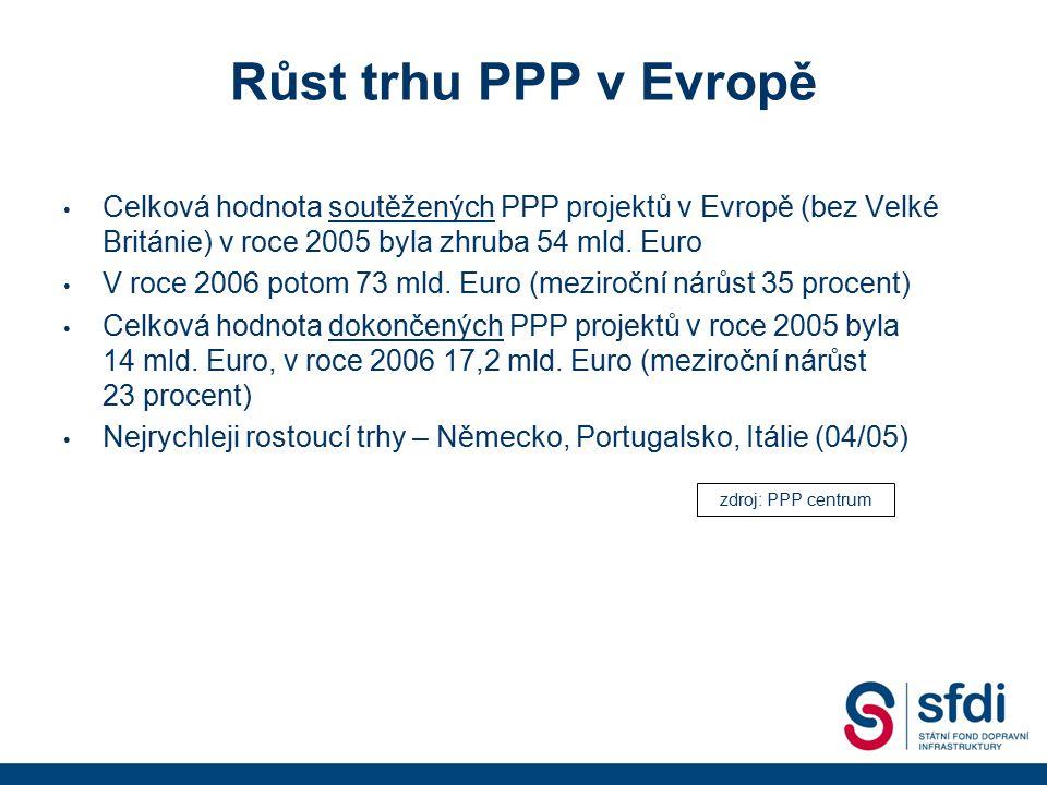 Růst trhu PPP v Evropě Celková hodnota soutěžených PPP projektů v Evropě (bez Velké Británie) v roce 2005 byla zhruba 54 mld. Euro V roce 2006 potom 7