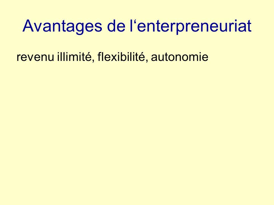 Avantages de l'enterpreneuriat revenu illimité, flexibilité, autonomie