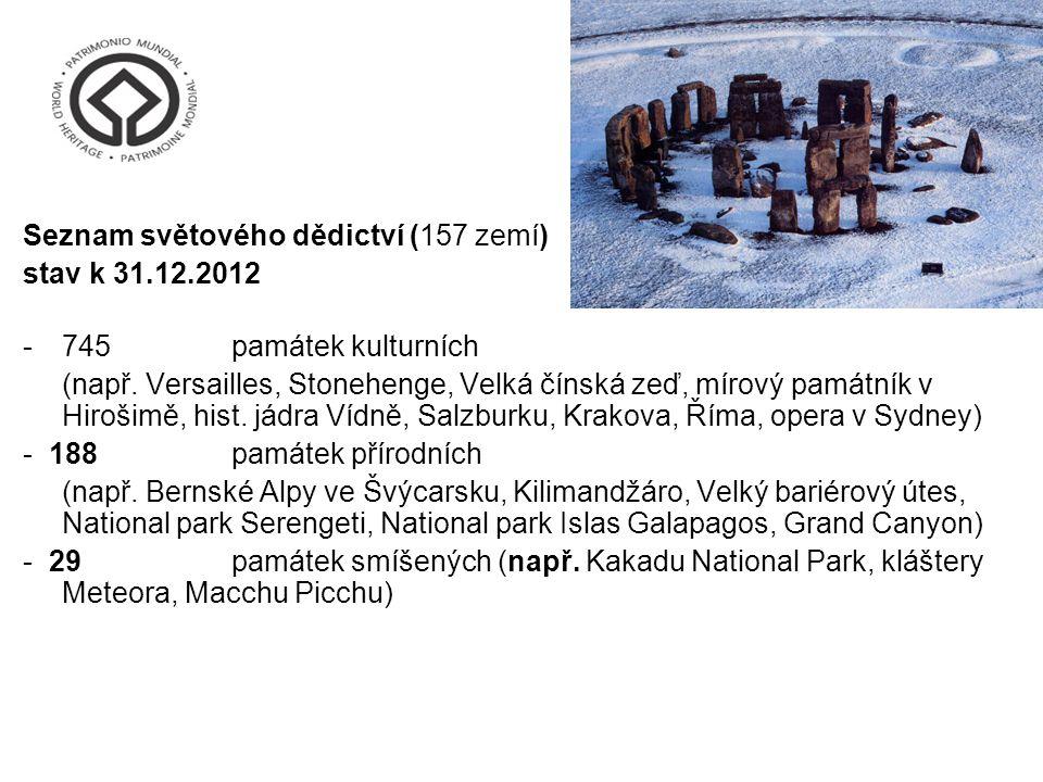 Seznam světového dědictví (157 zemí) stav k 31.12.2012 -745památek kulturních (např. Versailles, Stonehenge, Velká čínská zeď, mírový památník v Hiroš
