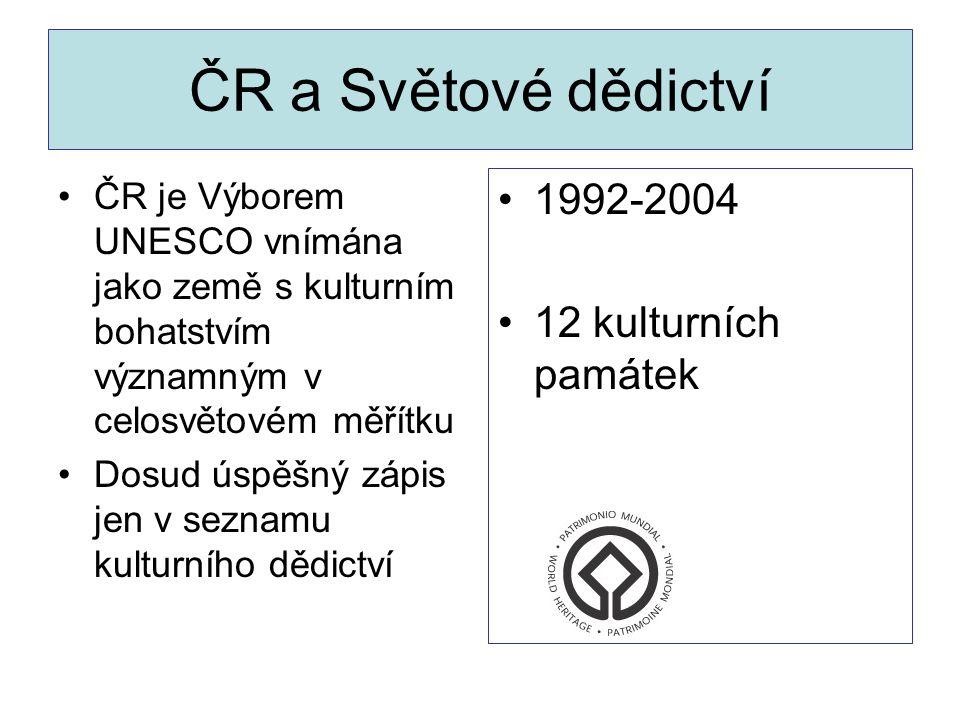 ČR a Světové dědictví ČR je Výborem UNESCO vnímána jako země s kulturním bohatstvím významným v celosvětovém měřítku Dosud úspěšný zápis jen v seznamu