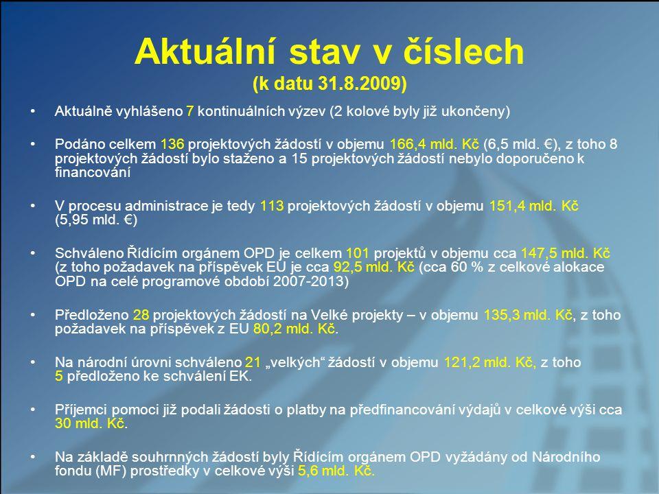 Aktuální stav v číslech (k datu 31.8.2009) Aktuálně vyhlášeno 7 kontinuálních výzev (2 kolové byly již ukončeny) Podáno celkem 136 projektových žádost