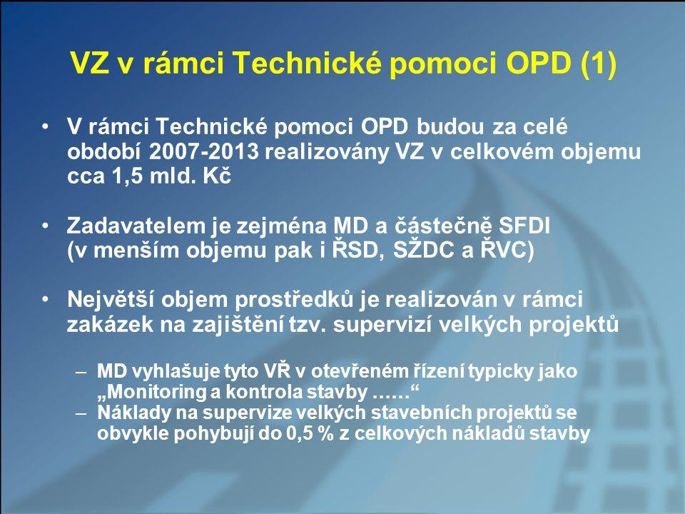 VZ v rámci Technické pomoci OPD (1) V rámci Technické pomoci OPD budou za celé období 2007-2013 realizovány VZ v celkovém objemu cca 1,5 mld. Kč Zadav