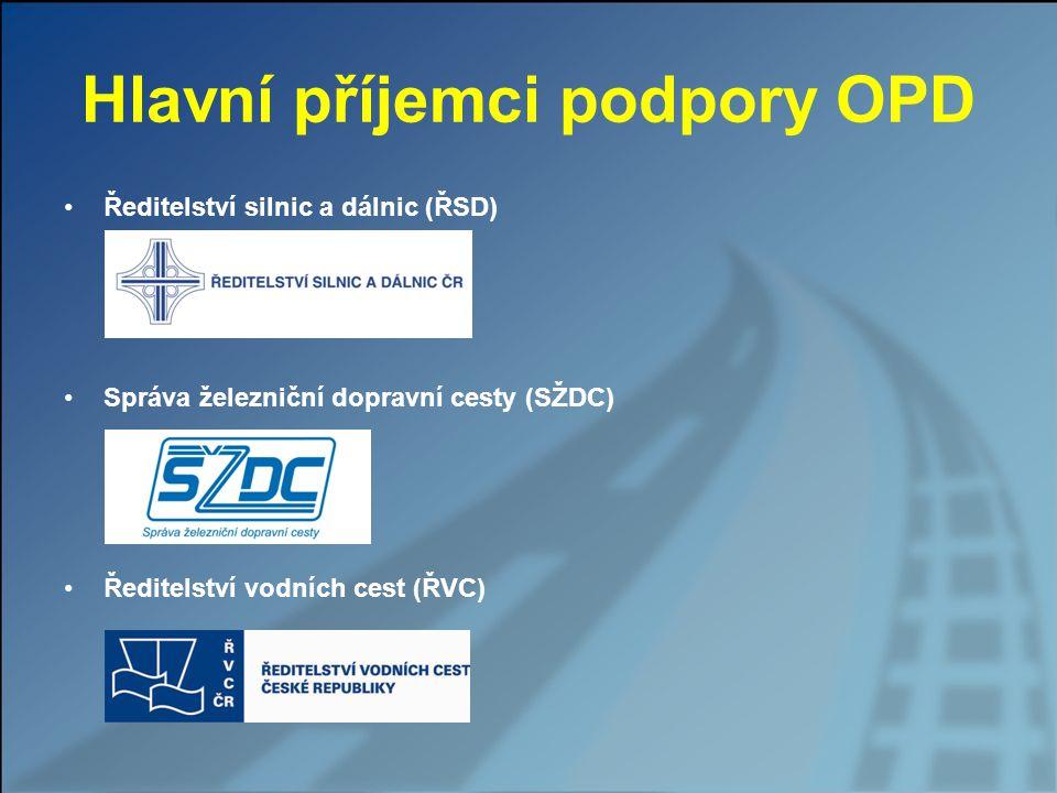 OP Doprava – prioritní osy Podpora modernizace říčních plavidel Prioritní osa 1 Modernizace železniční sítě TEN- T Prioritní osa 4 Modernizace silnic I.