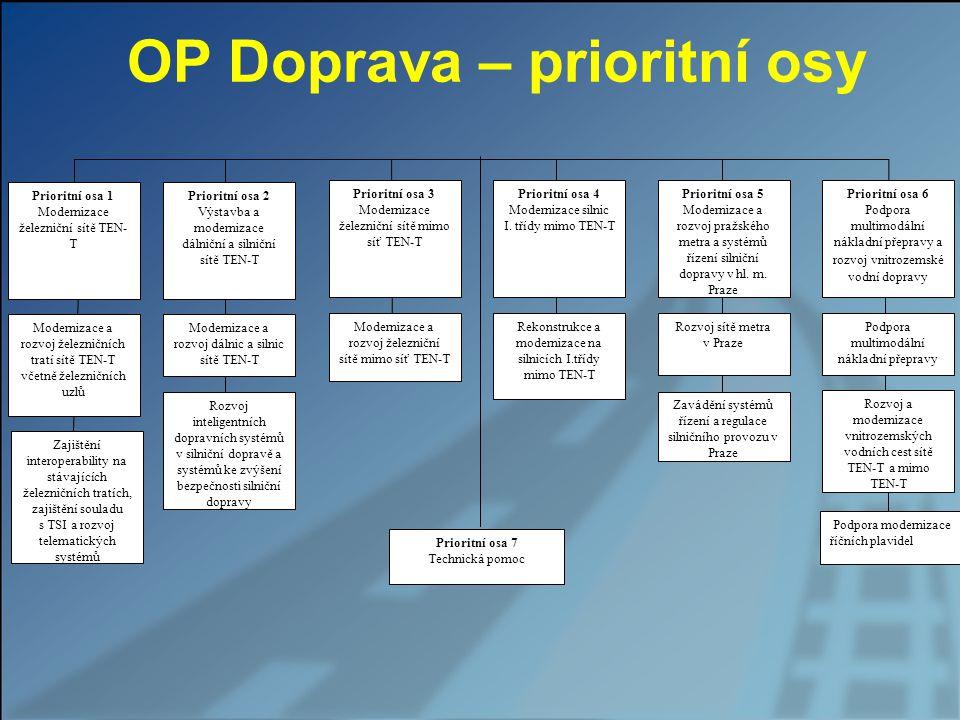 VZ v rámci Technické pomoci OPD (I) VZ malého rozsahu - 1.