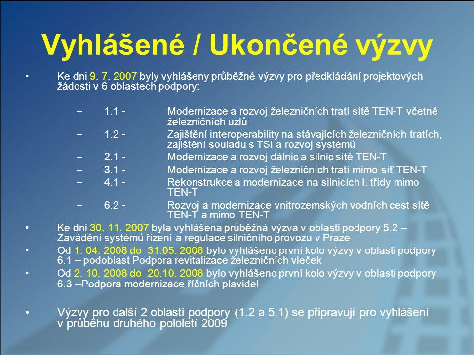 Vyhlášené / Ukončené výzvy Ke dni 9. 7. 2007 byly vyhlášeny průběžné výzvy pro předkládání projektových žádosti v 6 oblastech podpory: –1.1 - Moderniz