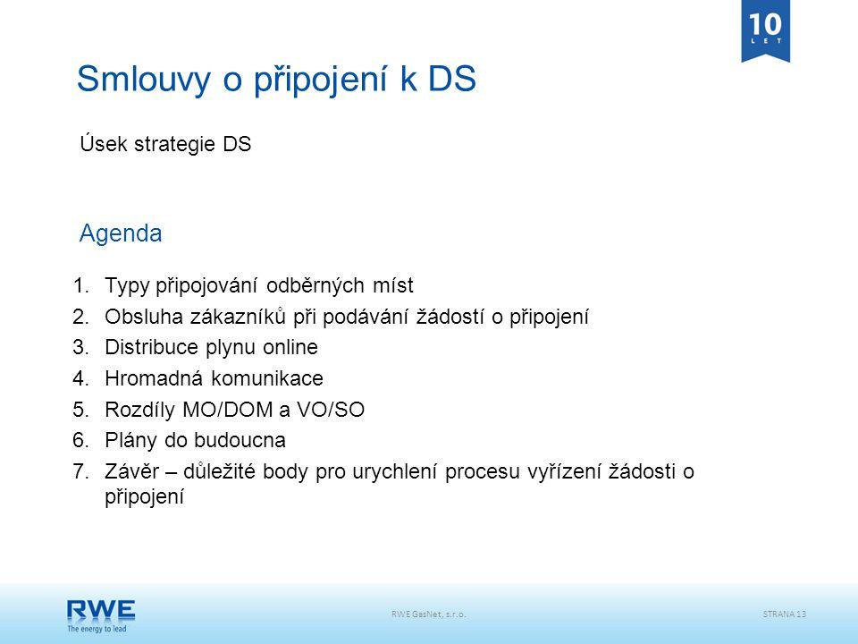 RWE GasNet, s.r.o.STRANA 13 Agenda 1.Typy připojování odběrných míst 2.Obsluha zákazníků při podávání žádostí o připojení 3.Distribuce plynu online 4.
