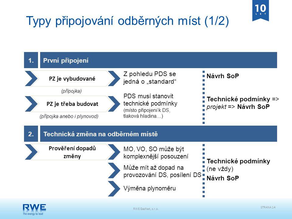 """RWE GasNet, s.r.o. STRANA 14 Typy připojování odběrných míst (1/2) První připojení1. PZ je vybudované (přípojka) Z pohledu PDS se jedná o """"standard"""" N"""